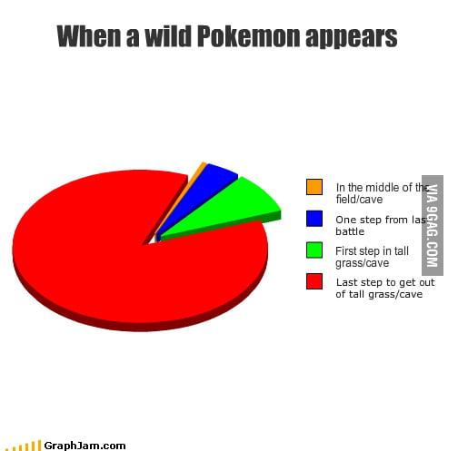 When a wild Pokemon appears... - 9GAG A Wild Pokemon Appears