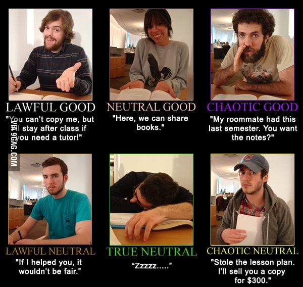 Classmate Alignment Chart