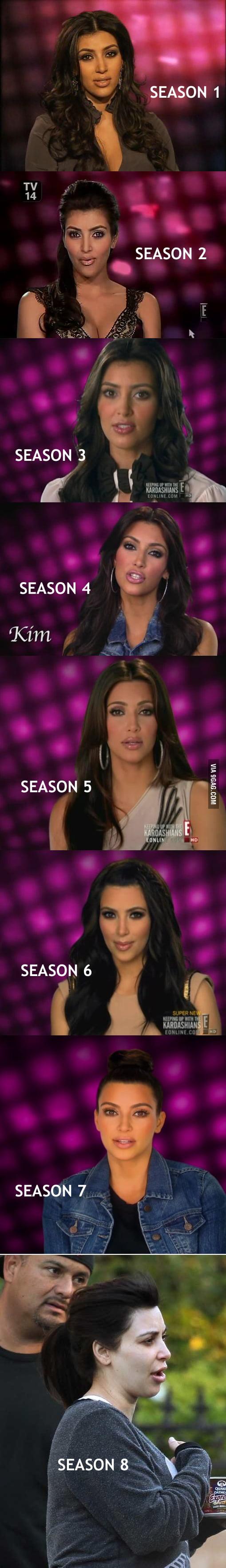 Kim Kardashian throughtout the years