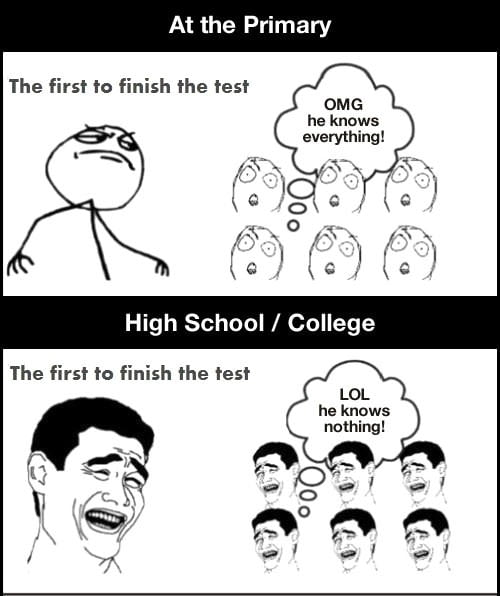 First to finish the test in high school