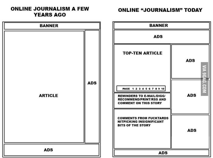 The Evolution of Online Journalism