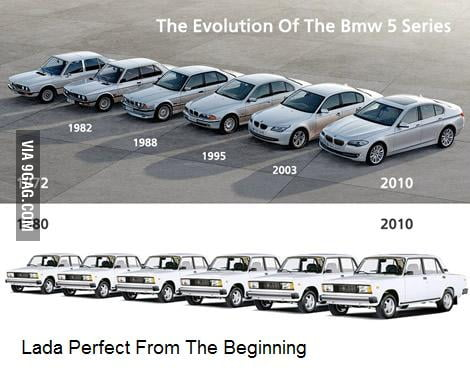 Evolution of Lada. Fixed