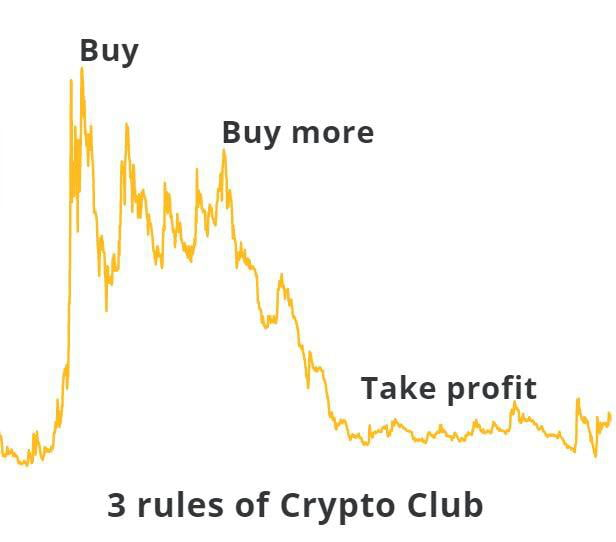 come fare bitcoin hardware di data mining