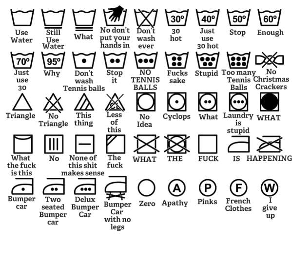 A Simple Guide To Washing Machine Symbols 9gag