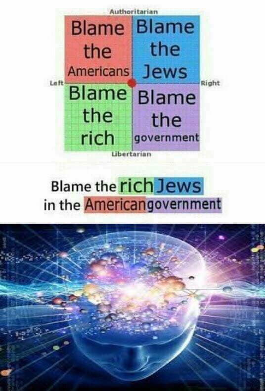 Politics nowadays