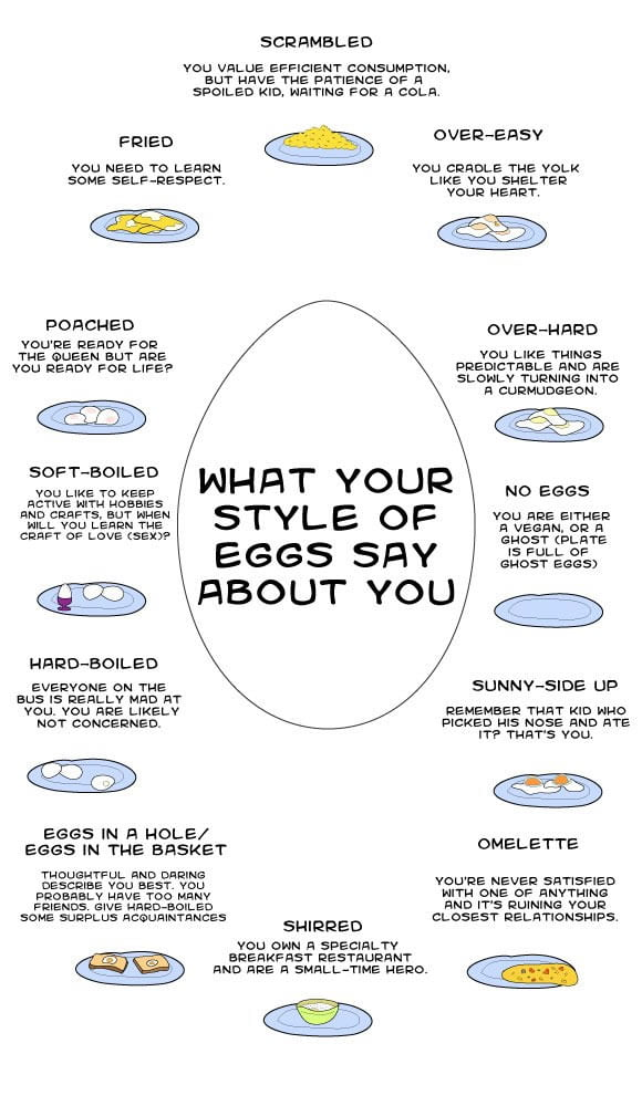 What your style of eggs say about you