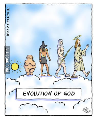 Evolution of God
