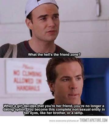 Friend zoned definition
