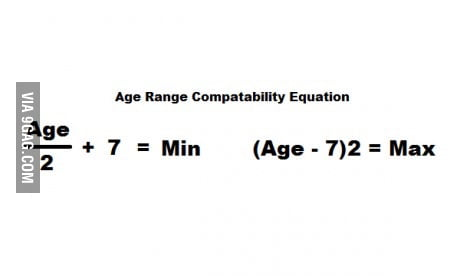 What is the hookup age equation