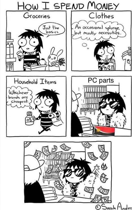 Budgeting done right