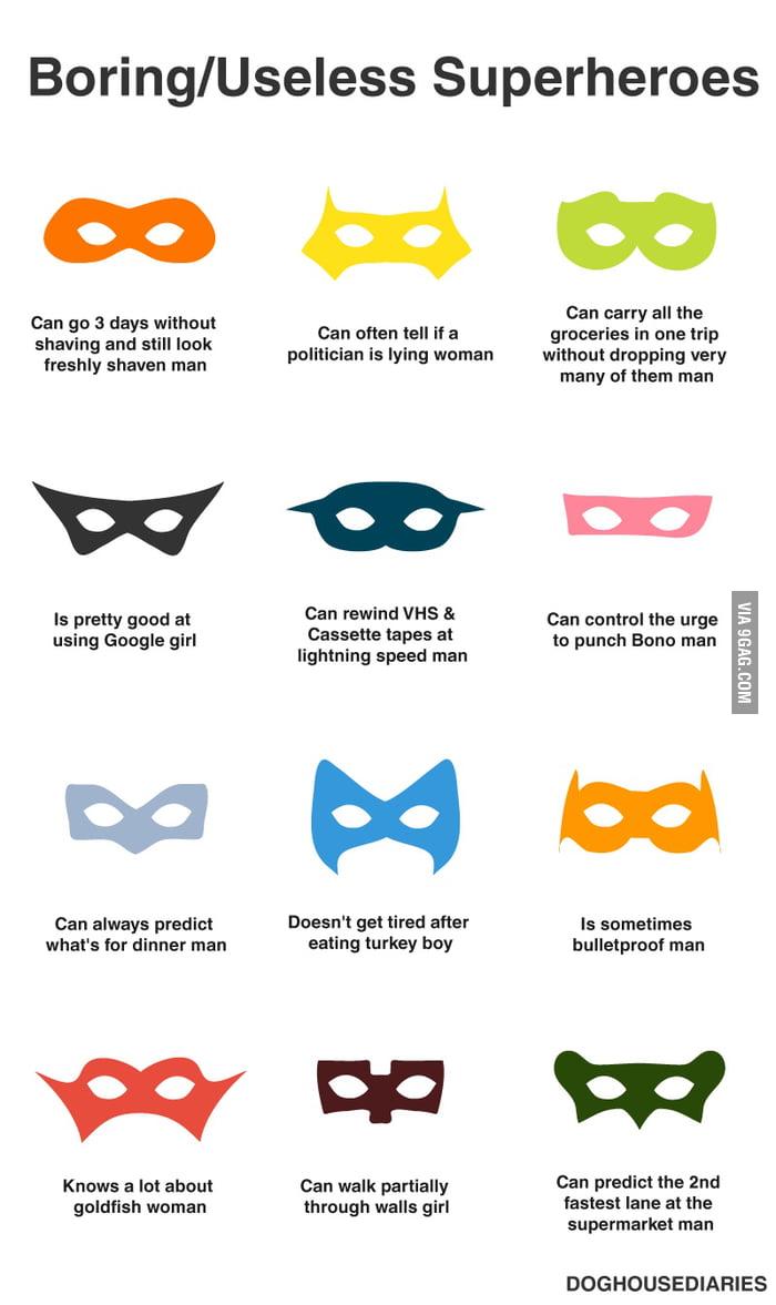 Superkräfte Liste