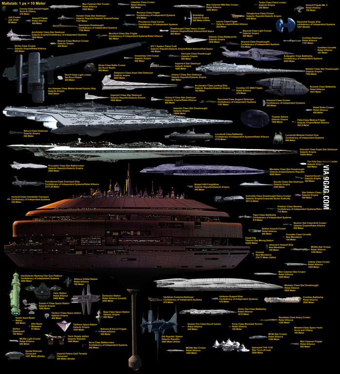 Star Wars Ship Size Comparison - 9GAG
