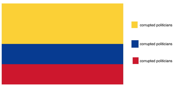 What Is The Meaning Of The Colombian Flag Best Picture Of Flag