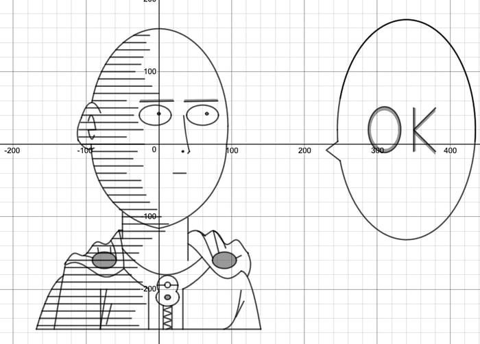 Had to make an image using desmos for a math project  Took