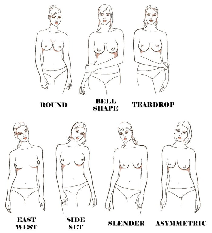 Cleavage classification