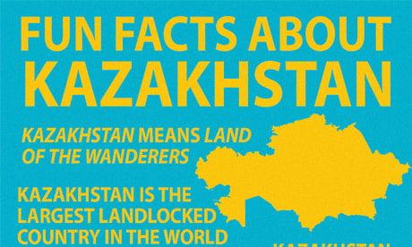 Fun Facts about Kazakhstan