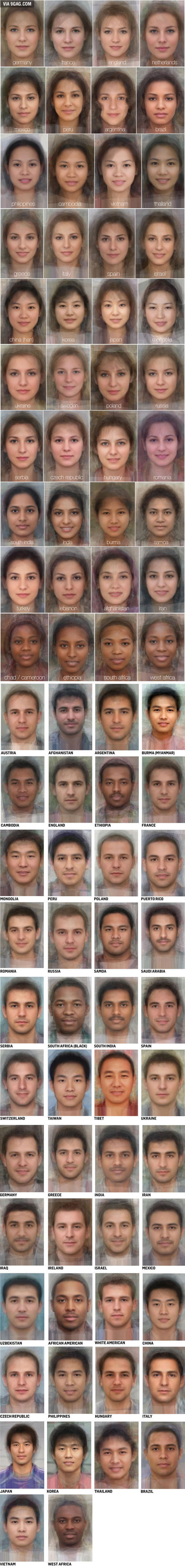 What women in men of different countries appreciate in women 35