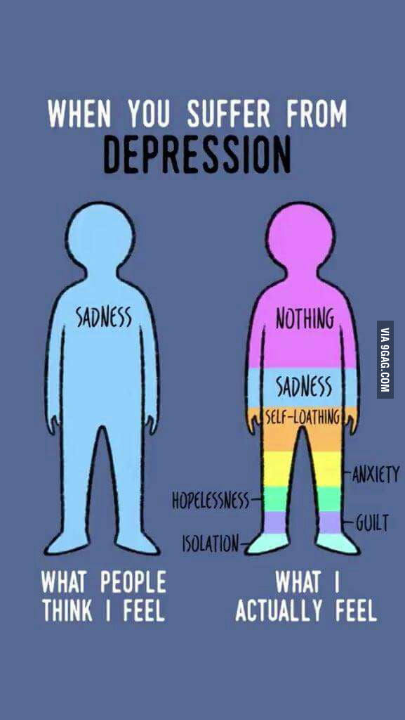 What depression really looks like
