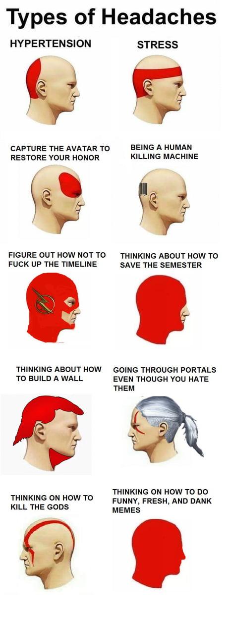 headache chart: Headache chart meme types of headaches meme tumblr ayucar com