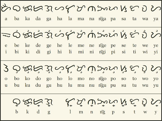 Baybayin, an ancient tagalog script from the philippines - 9GAG