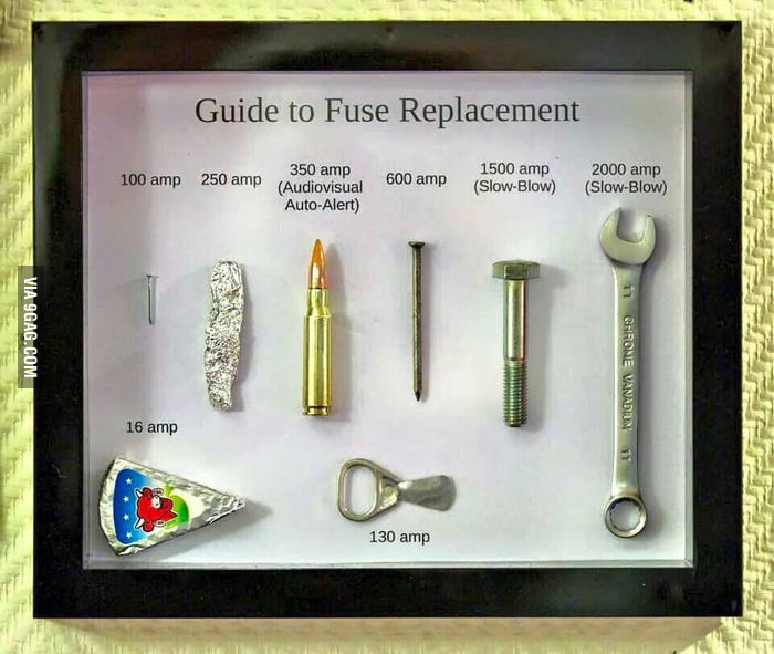 Fuse Replacement Guide