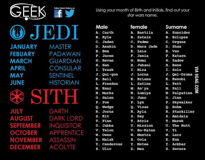 what is your star wars name 9gag