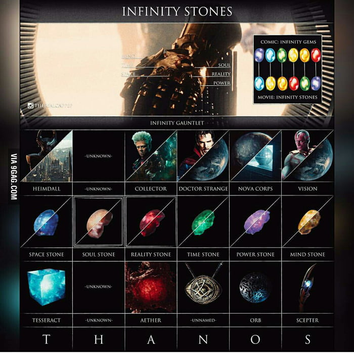 infinity stones. marvel\u0027s infinity stones h