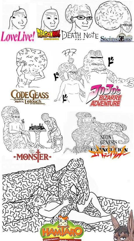 This Is A Guide To Anime Mind Fk