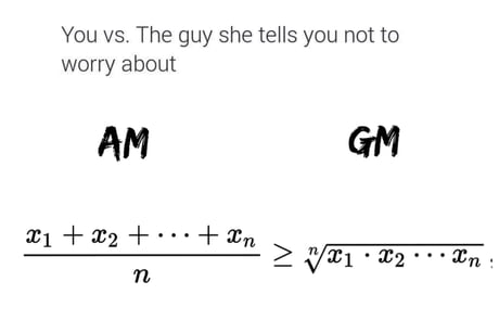 AM-GM inequality for those who don't know!