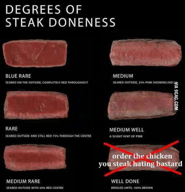 You Steak Hating Bastard 9gag