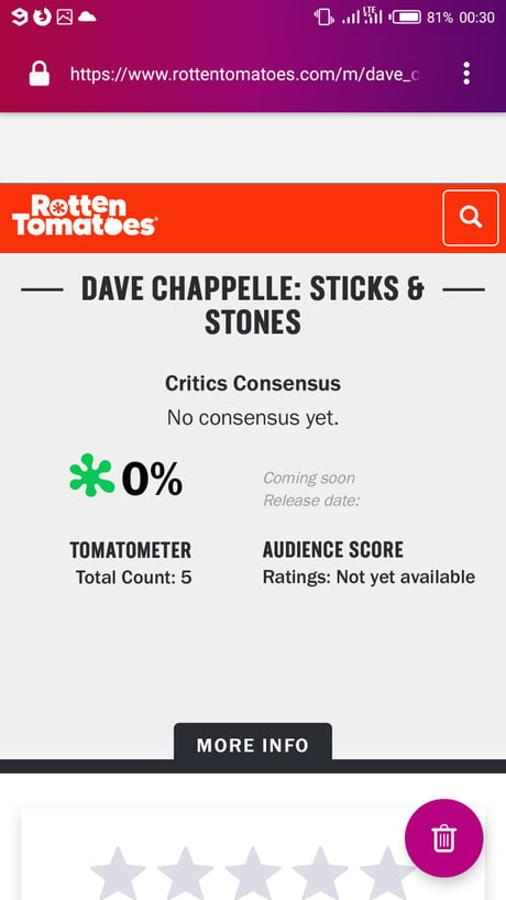 sticks and stones rotten tomatoes