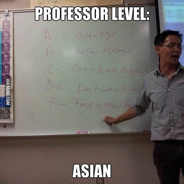 aD0DGgN_700b so my chemistry teacher has an asian grading scale \