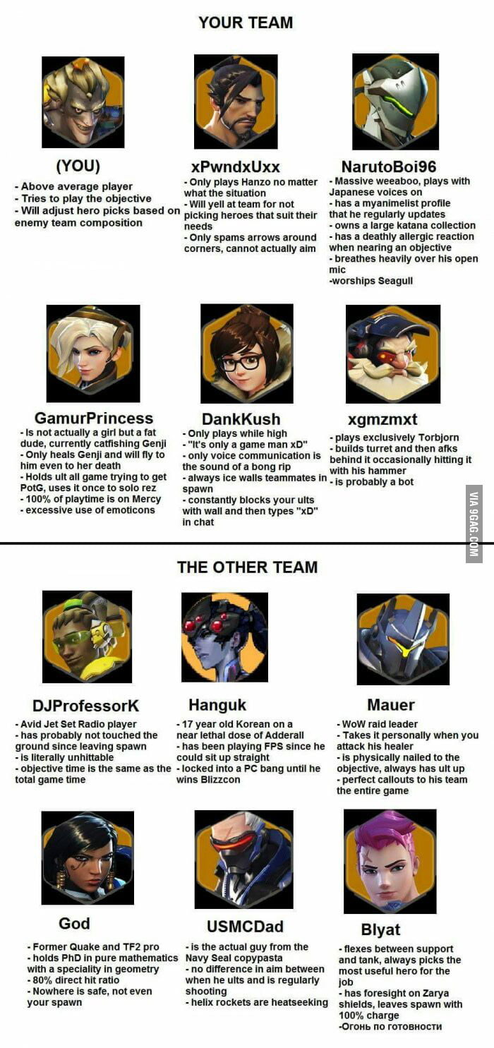 As an overwatch player, this is true  And it makes me sad
