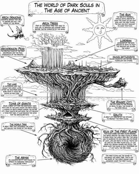 Dark souls world map - 9 on red dead redemption world map, super mario 3d land world map, advance wars world map, rayman legends world map, goat simulator world map, infamous second son world map, super mario bros. 3 world map, lords of the fallen world map, borderlands world map, rage world map, minecraft world map, demon's souls map, charlie murder world map, elder scrolls world map, kingdoms of amalur world map, the sims 4 world map, sacred 3 world map, two worlds world map, grim dawn world map, battlefield 4 world map,