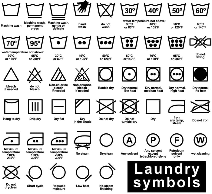 Print and save this chart to not ruin your laundry - 9GAG