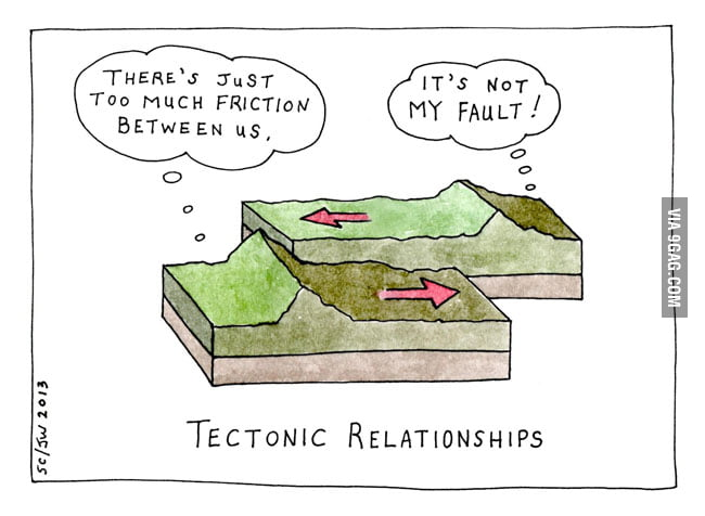Tectonic Relationships.