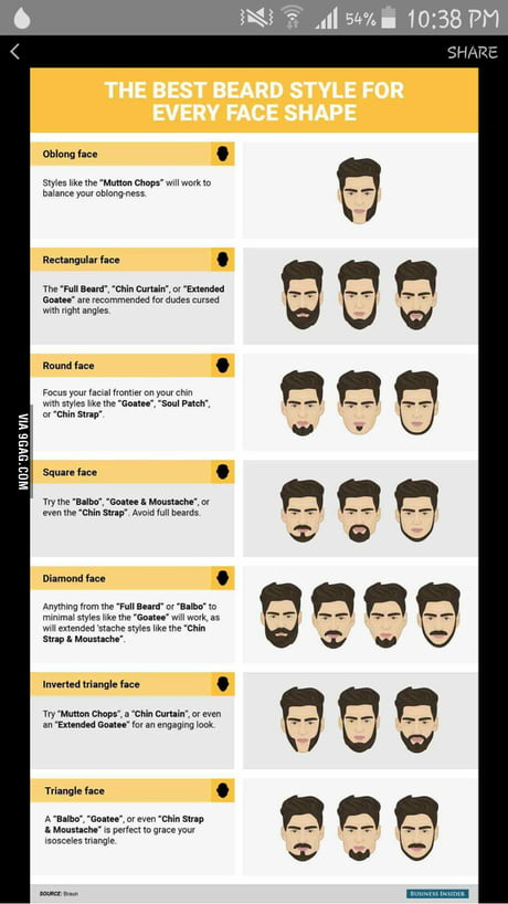 Pleasing Beard Styles According Face Shape 9Gag Schematic Wiring Diagrams Phreekkolirunnerswayorg