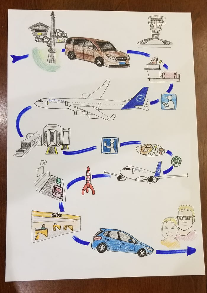 Flying Long Haul With Small Kids Make Them A Map So They Understand