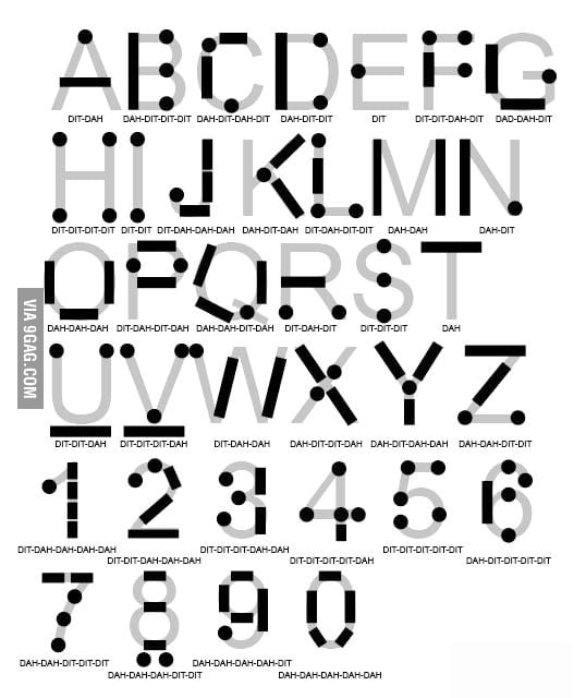 MultiPurpose Morse Code Chart  Gag