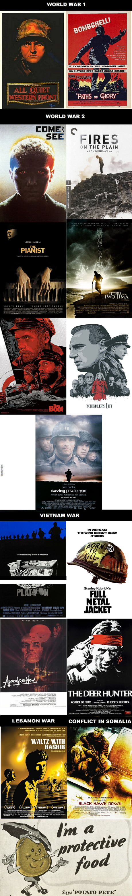 List of some best war movies of all time! - 9GAG