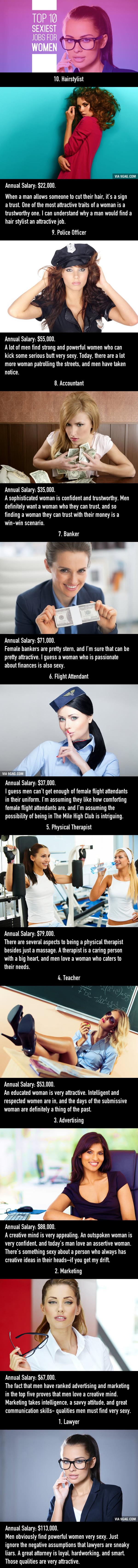 Sexiest jobs for women