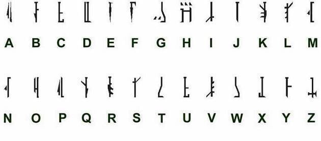 Häufig Alphabet of Mando'a. Language of Mandalore (Star wars) - 9GAG JL56