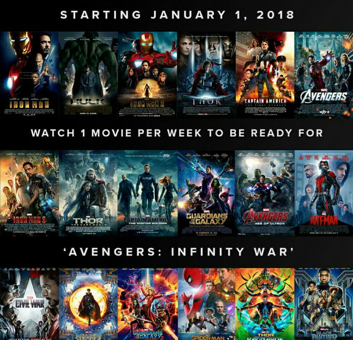 Here Is the Best MCU Viewing Order Before 'Avengers