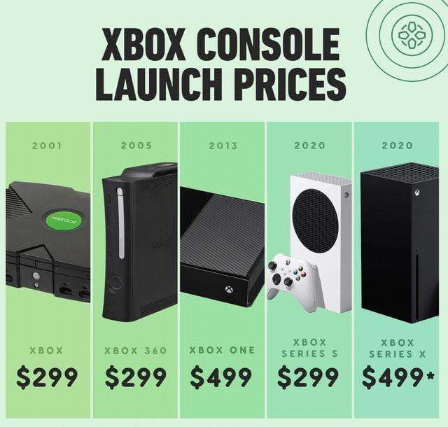 Xbox Series S X Are Honestly Very Fairly Priced Kudo Microsoft 9gag