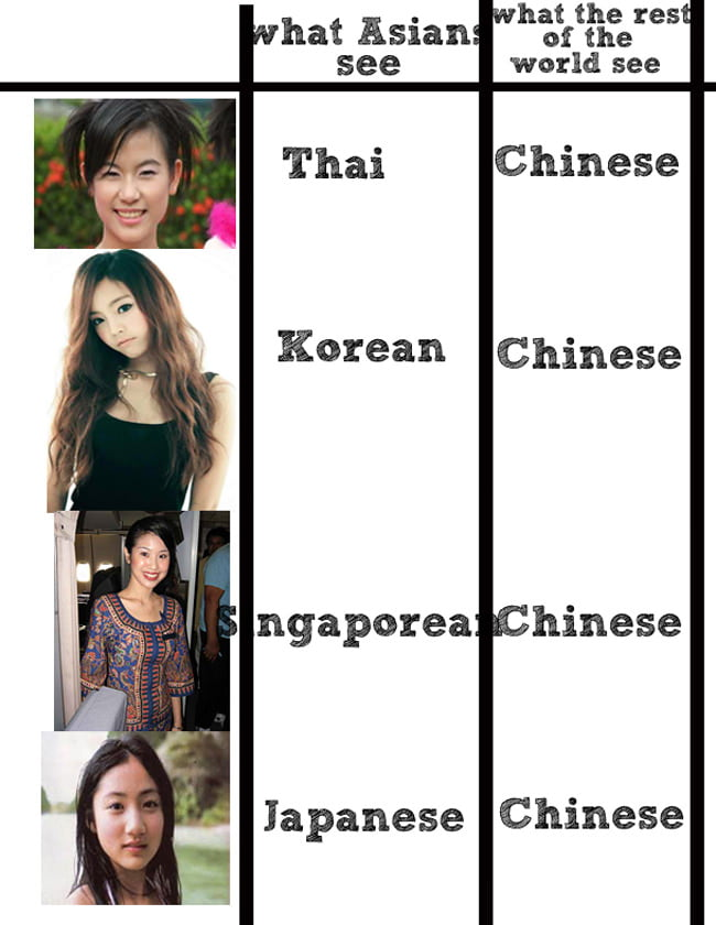 The Truth about Asians