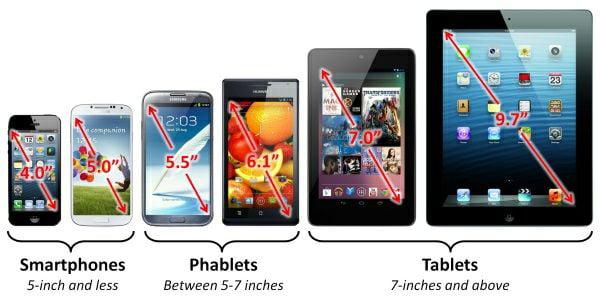 этой 6 дюймовые смартфоны 2014 запчастей Южно-Сахалинске