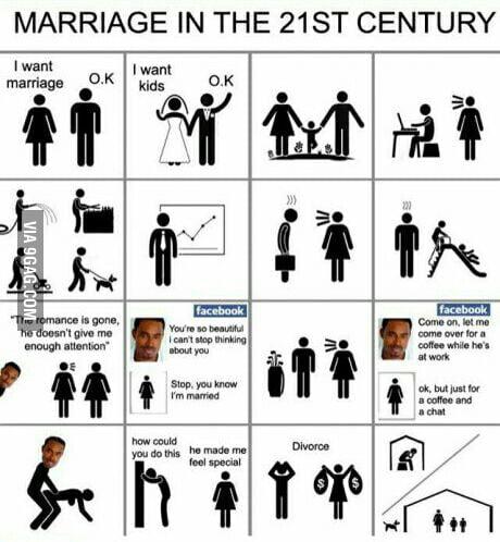 Never got married