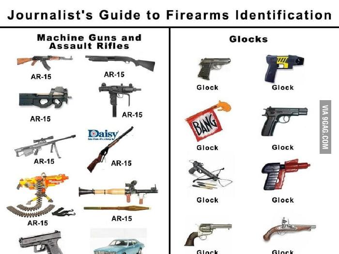 gun chart