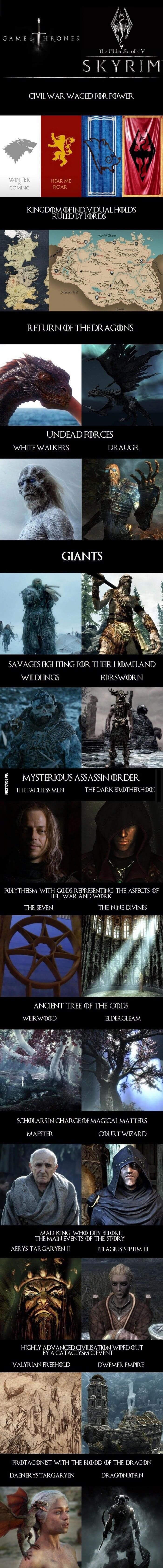 skyrim childporn Game Of Thrones Is Just Like Skyrim