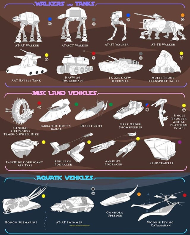 Star Wars Ships and Vehicles (4/4) - 9GAG